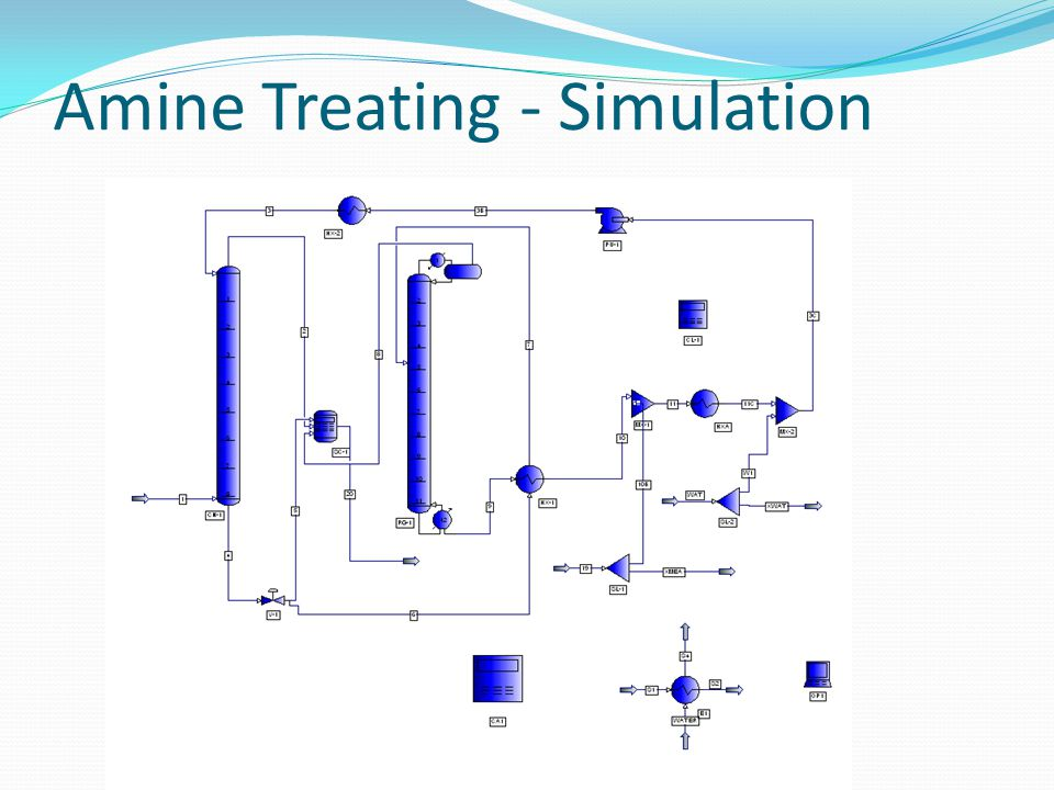 Amine Treating - Simulation