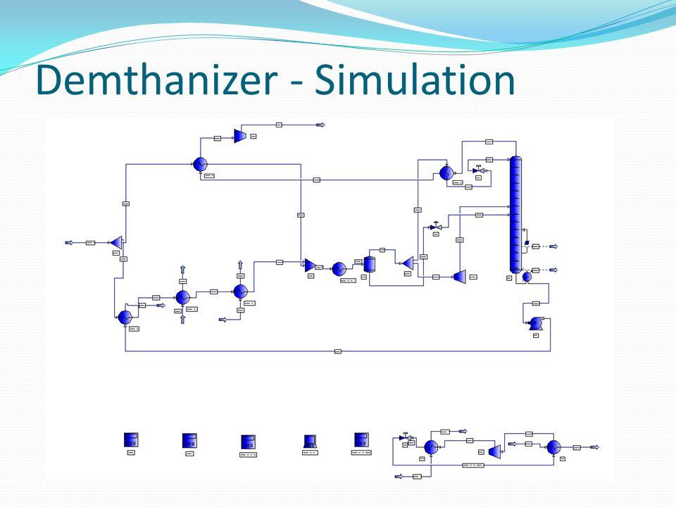 Demthanizer - Simulation
