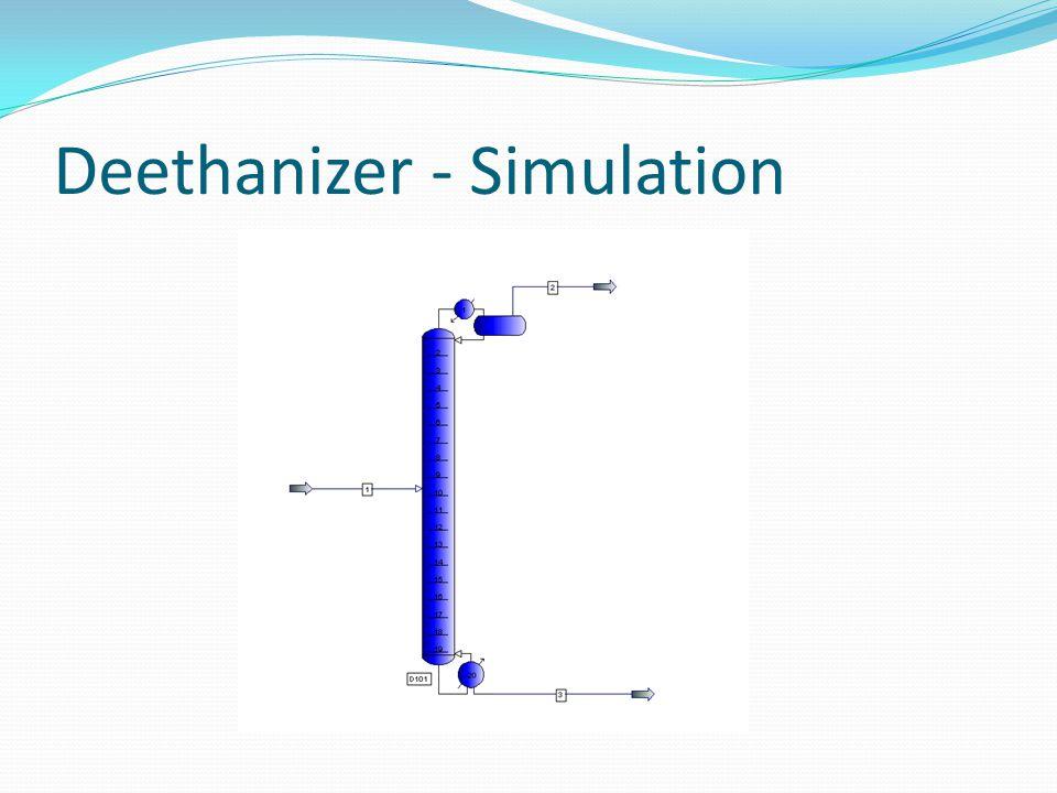 Deethanizer - Simulation