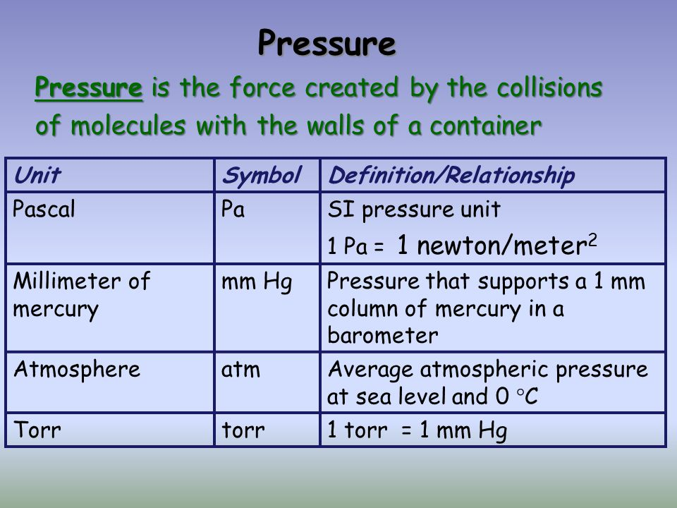 Pressure Pressure is the force created by the collisions