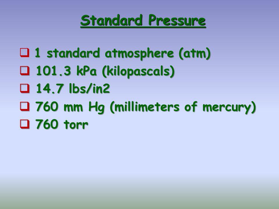 Standard Pressure 1 standard atmosphere (atm) 101.3 kPa (kilopascals)