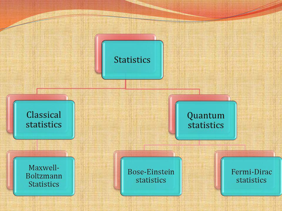 Statistics Classical statistics Quantum statistics