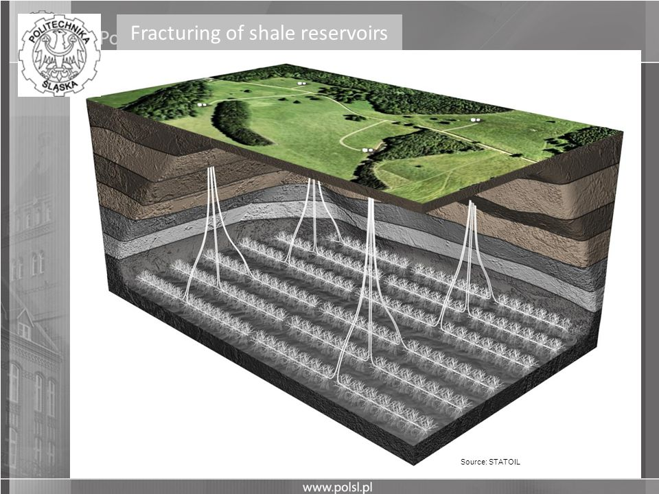 Fracturing of shale reservoirs