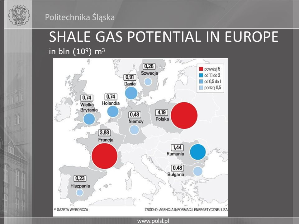 SHALE GAS POTENTIAL IN EUROPE