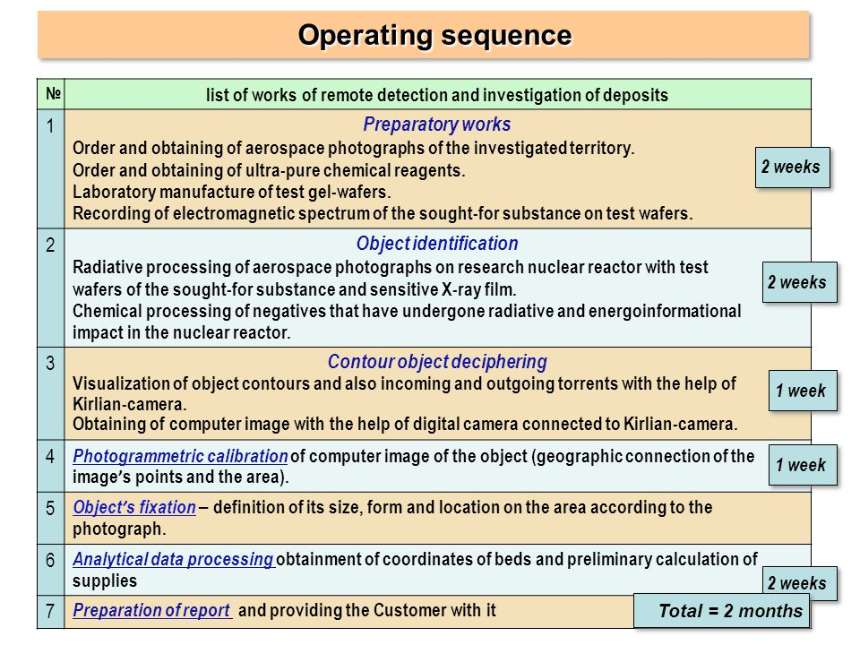 Operating sequence 1 Preparatory works 2 Object identification 3