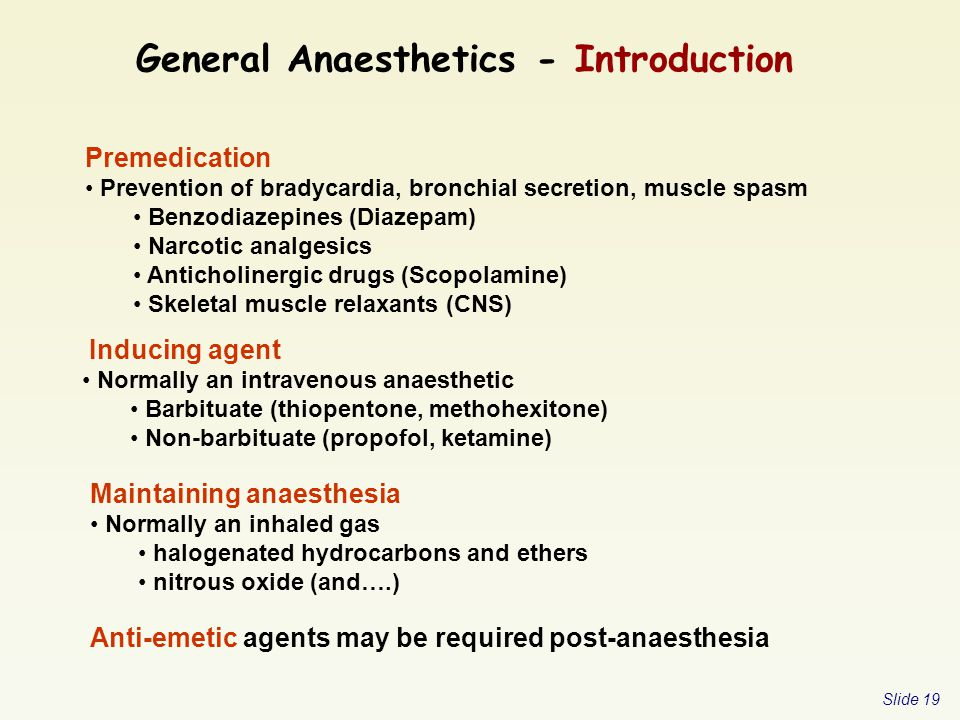 General Anaesthetics - Introduction