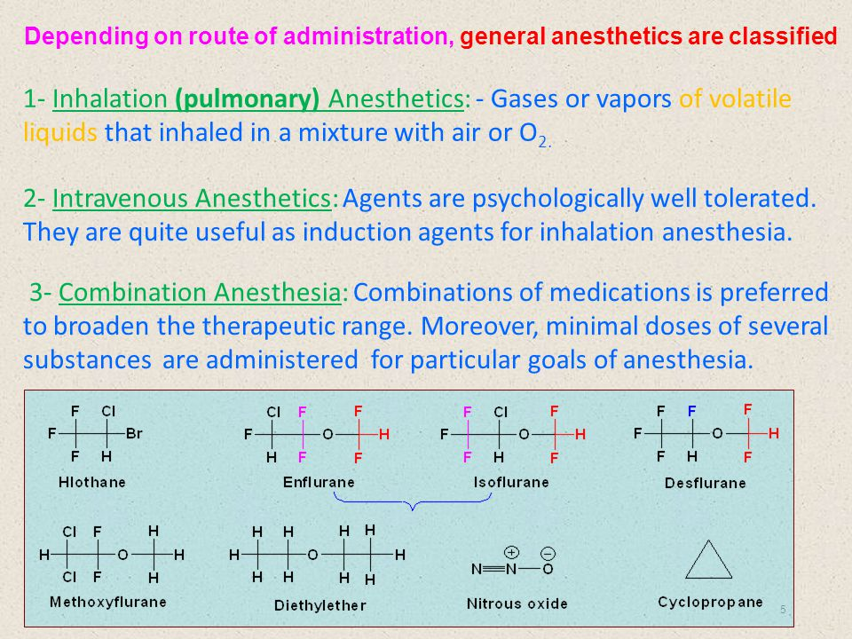 Depending on route of administration, general anesthetics are classified