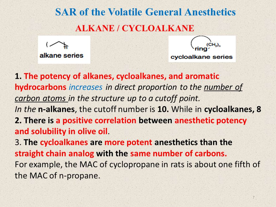 SAR of the Volatile General Anesthetics