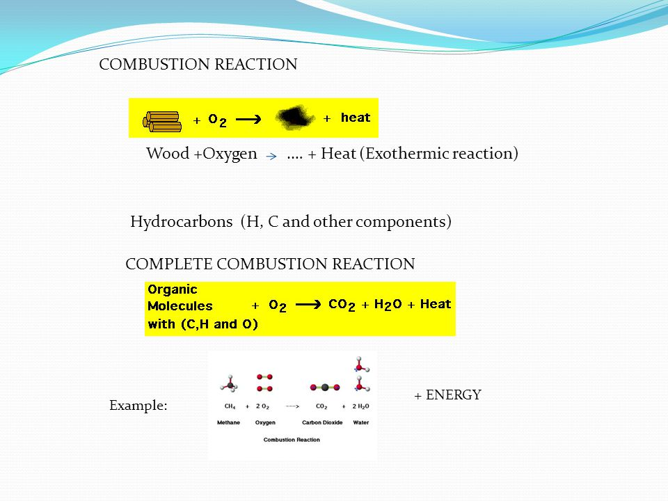 Wood +Oxygen .… + Heat (Exothermic reaction)