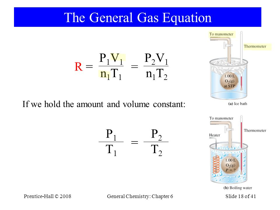 The General Gas Equation