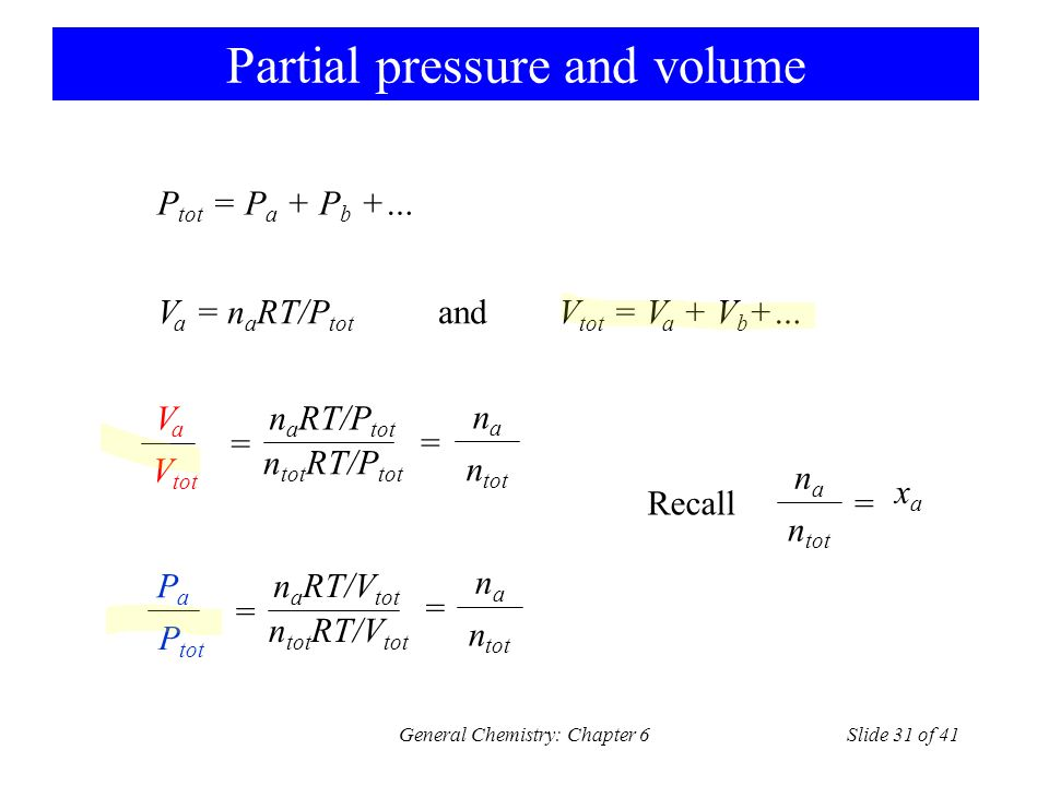 Partial pressure and volume