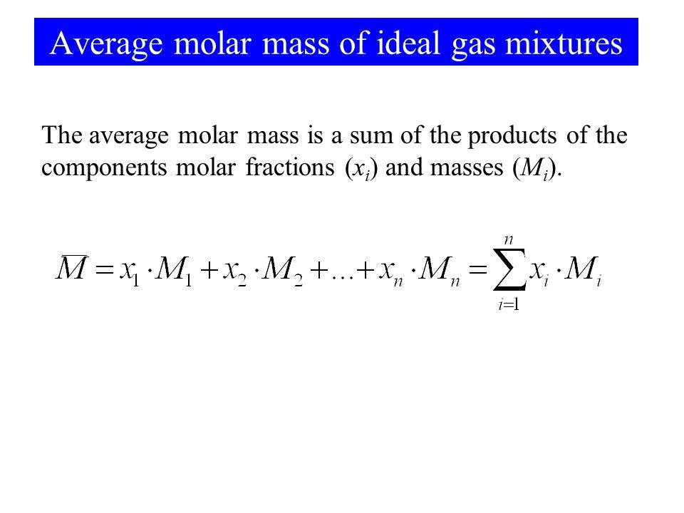 Average molar mass of ideal gas mixtures