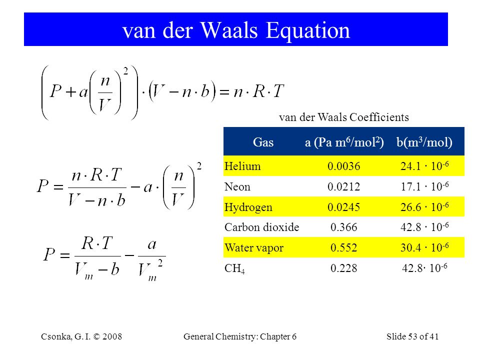 van der Waals Equation Gas a (Pa m6/mol2) b(m3/mol)