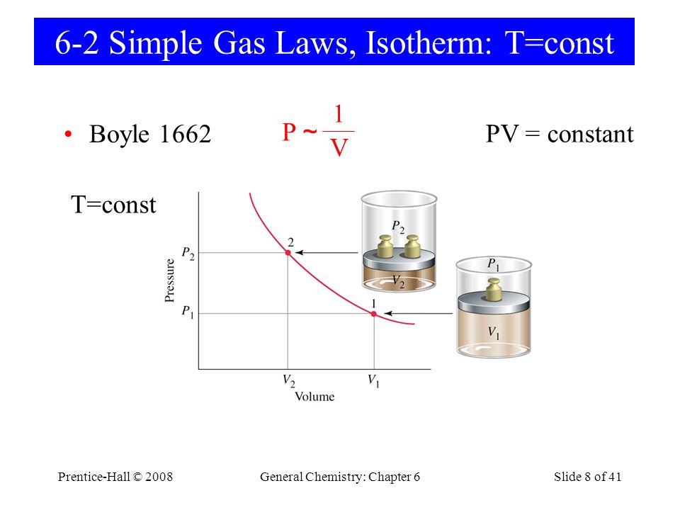 6-2 Simple Gas Laws, Isotherm: T=const