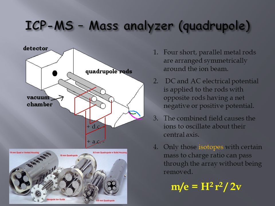 ICP-MS – Mass analyzer (quadrupole)