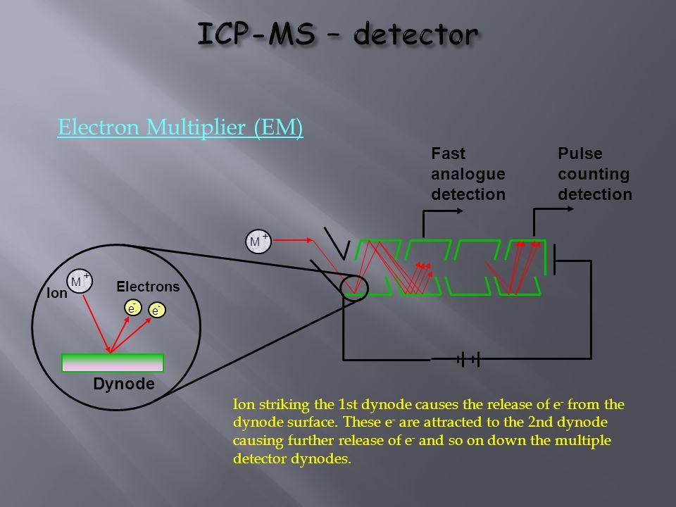 ICP-MS – detector Electron Multiplier (EM) Dynode