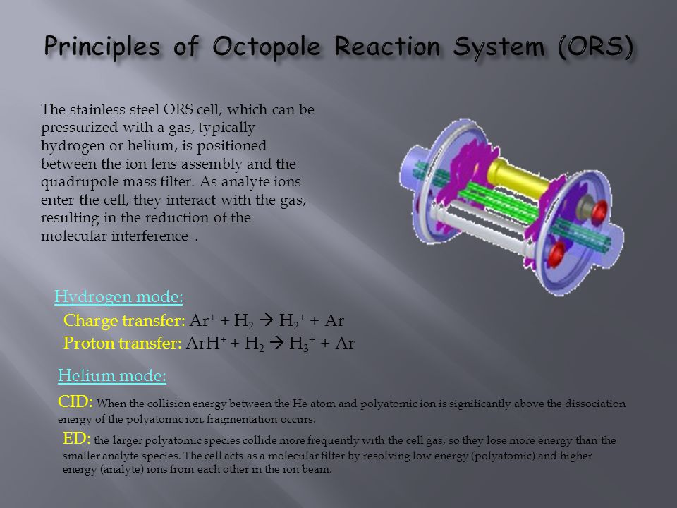 Principles of Octopole Reaction System (ORS)