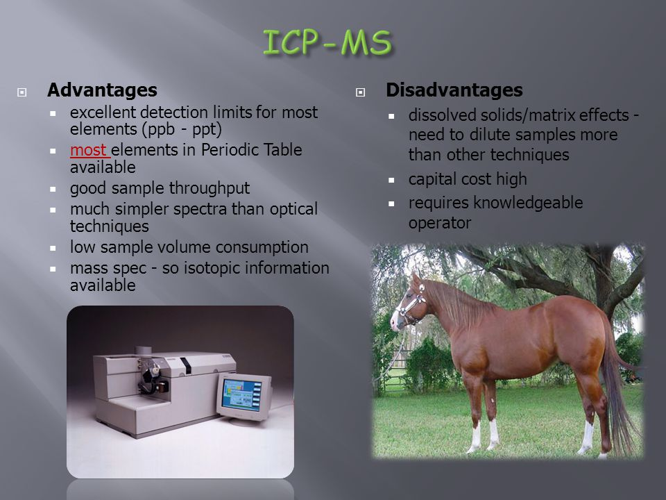 ICP-MS Disadvantages Advantages