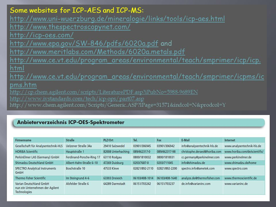 Some websites for ICP-AES and ICP-MS: