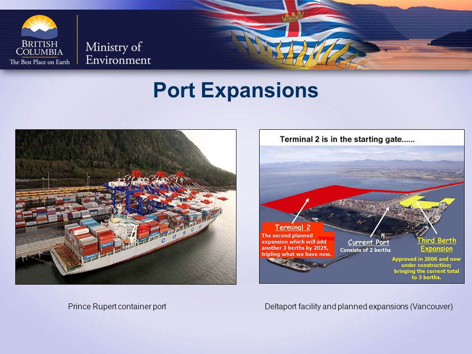 Port Expansions