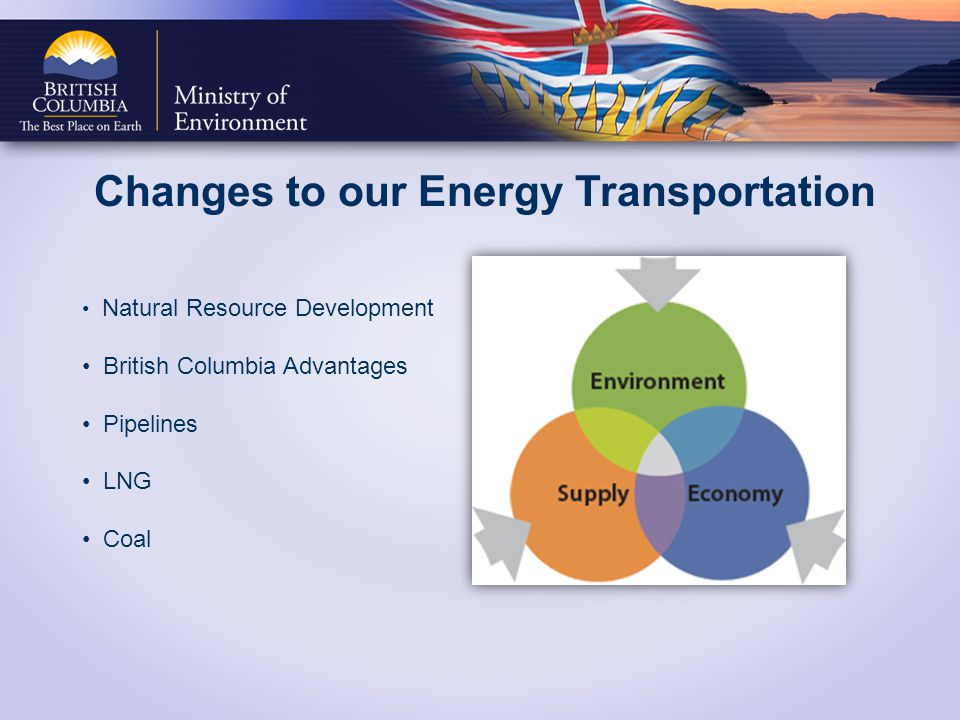 Changes to our Energy Transportation