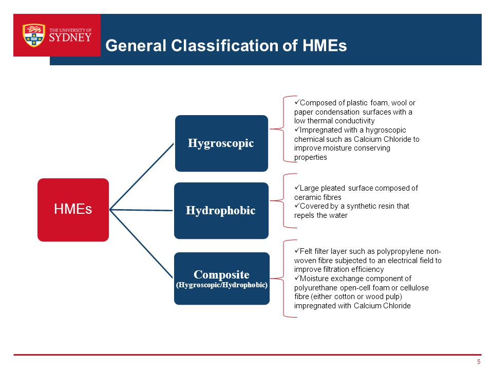 General Classification of HMEs