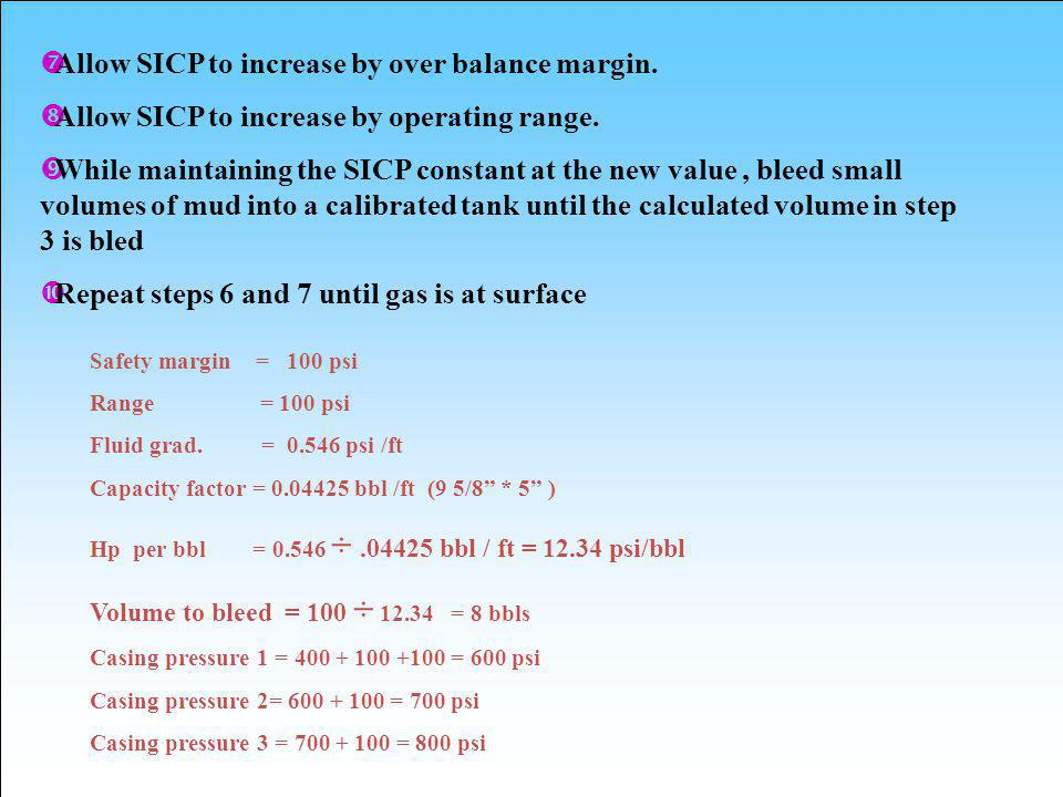 Allow SICP to increase by over balance margin.