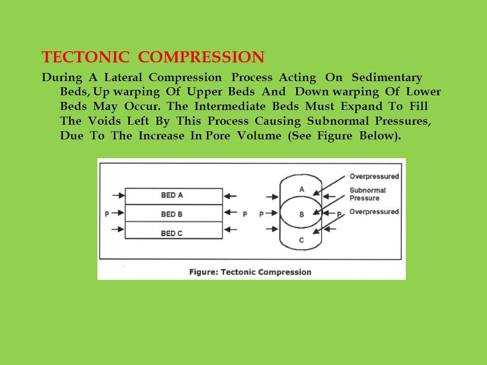 TECTONIC COMPRESSION