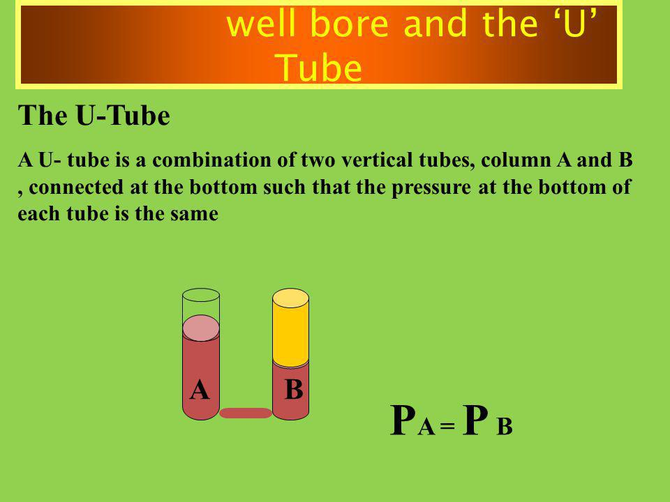 well bore and the 'U' Tube