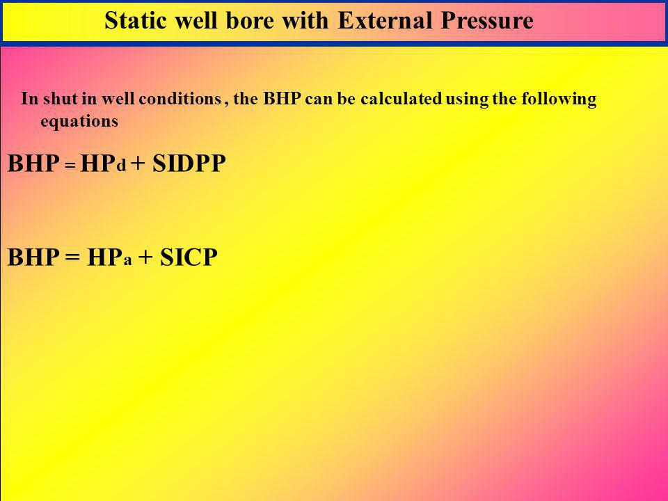 Static well bore with External Pressure