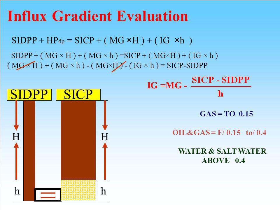 Influx Gradient Evaluation