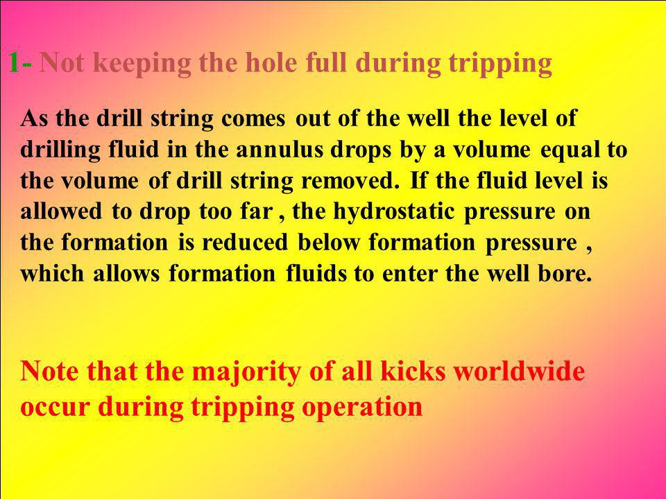 1- Not keeping the hole full during tripping