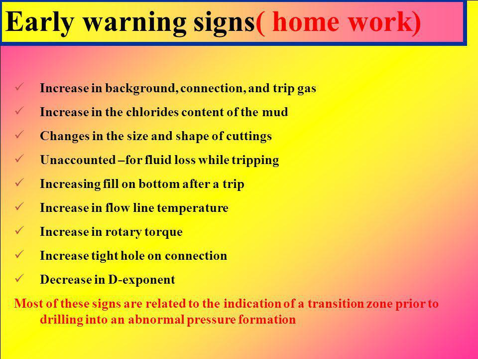 Early warning signs( home work)