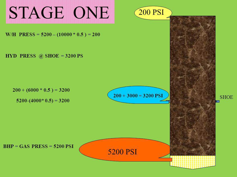 STAGE ONE W/H PRESS = 5200 – (10000 * 0.5 ) = 200