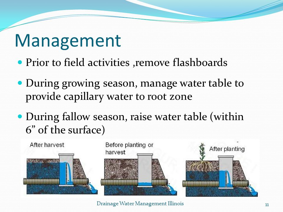 Management Prior to field activities ,remove flashboards