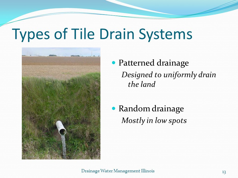 Types of Tile Drain Systems