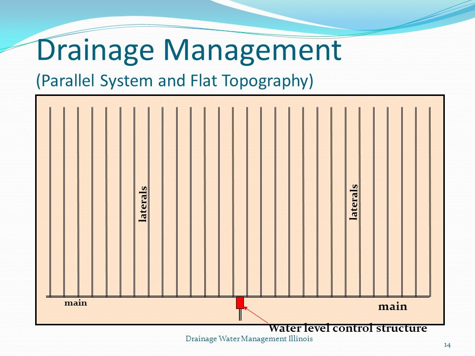 Drainage Management (Parallel System and Flat Topography)