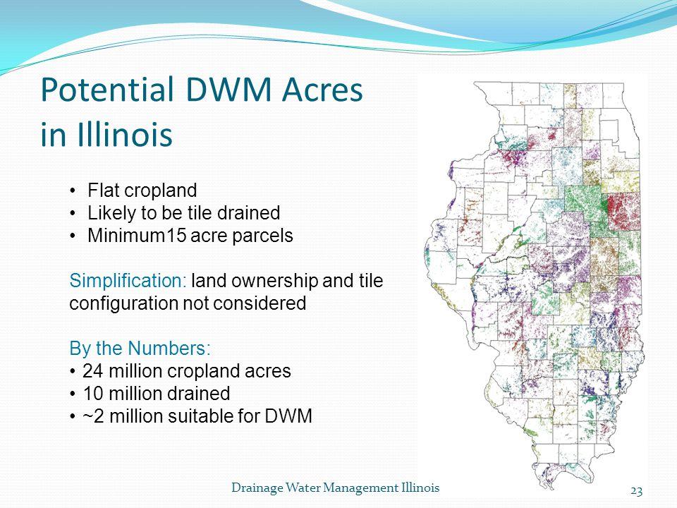 Potential DWM Acres in Illinois