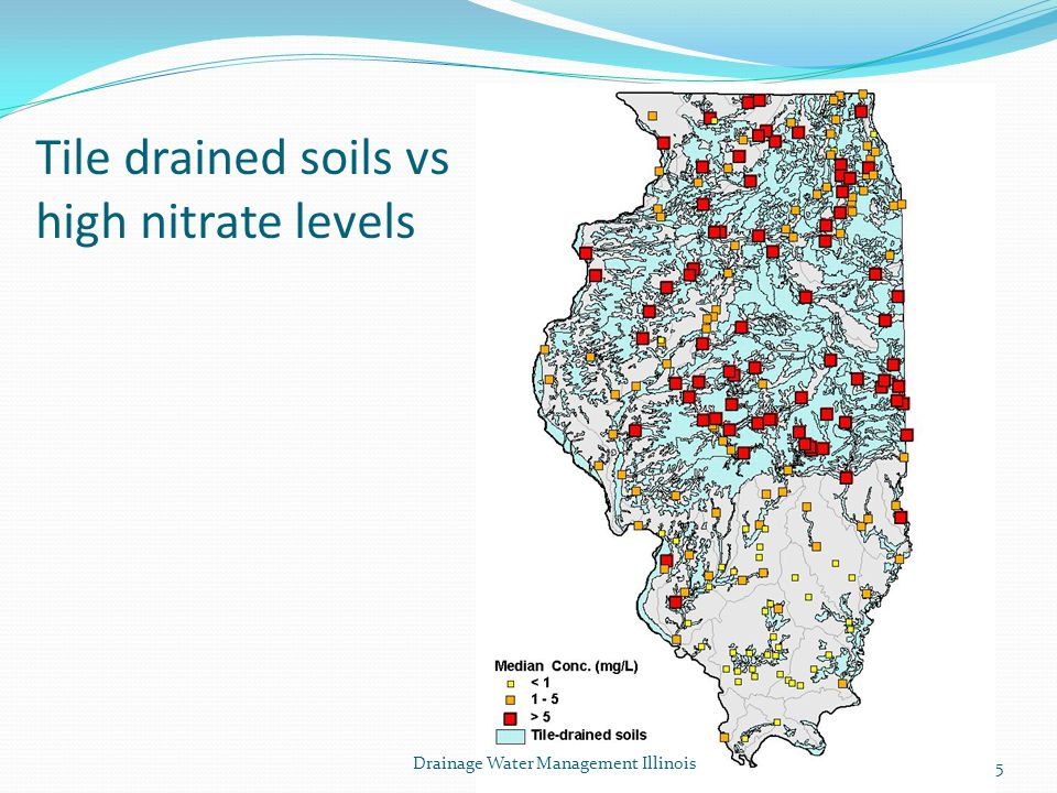 Tile drained soils vs high nitrate levels