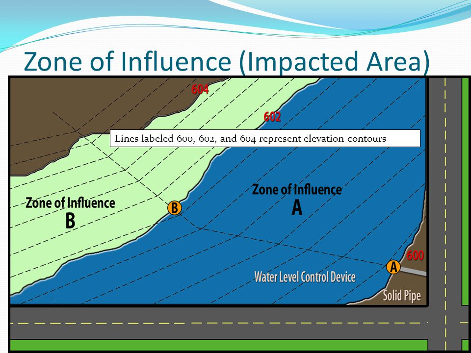 Zone of Influence (Impacted Area)