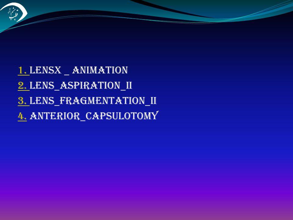 1. Lensx _ animation 2. lens_aspiration_ii 3. lens_fragmentation_ii 4