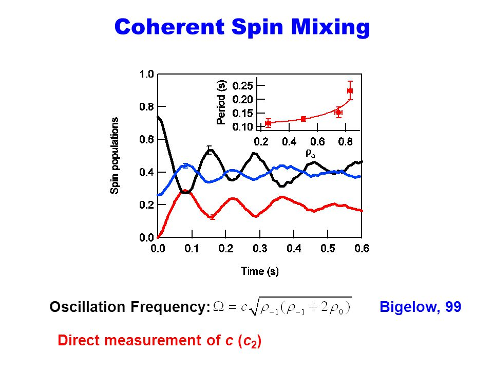 Coherent Spin Mixing Oscillation Frequency: Bigelow, 99