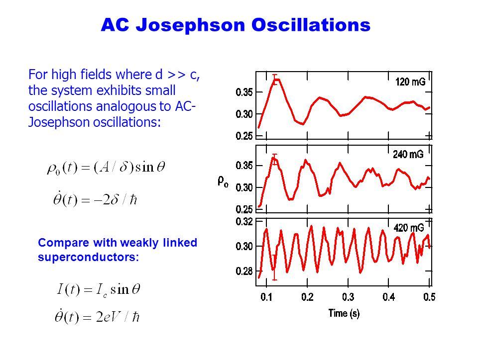 AC Josephson Oscillations