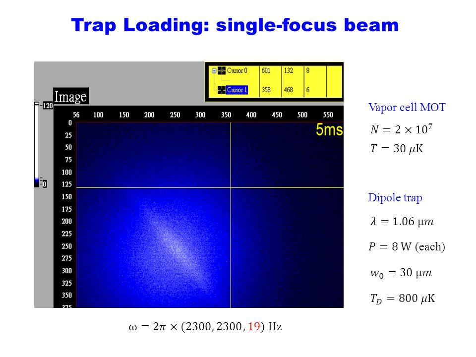 Trap Loading: single-focus beam