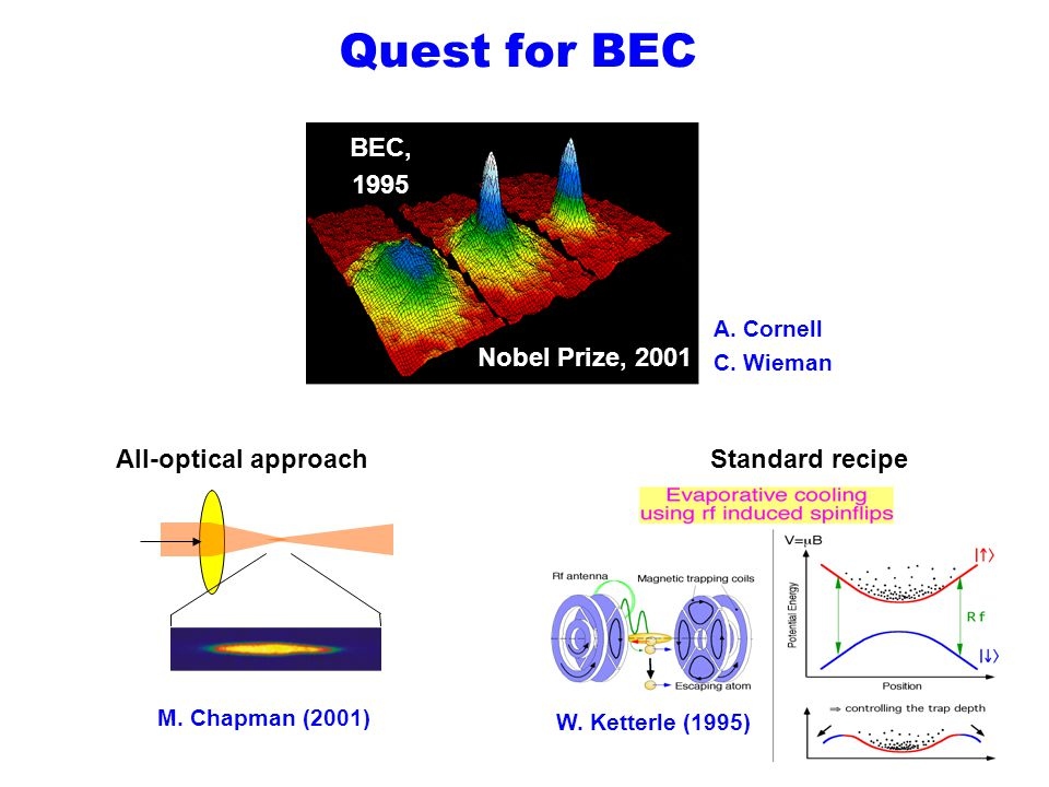 Quest for BEC BEC, 1995 Nobel Prize, 2001 All-optical approach