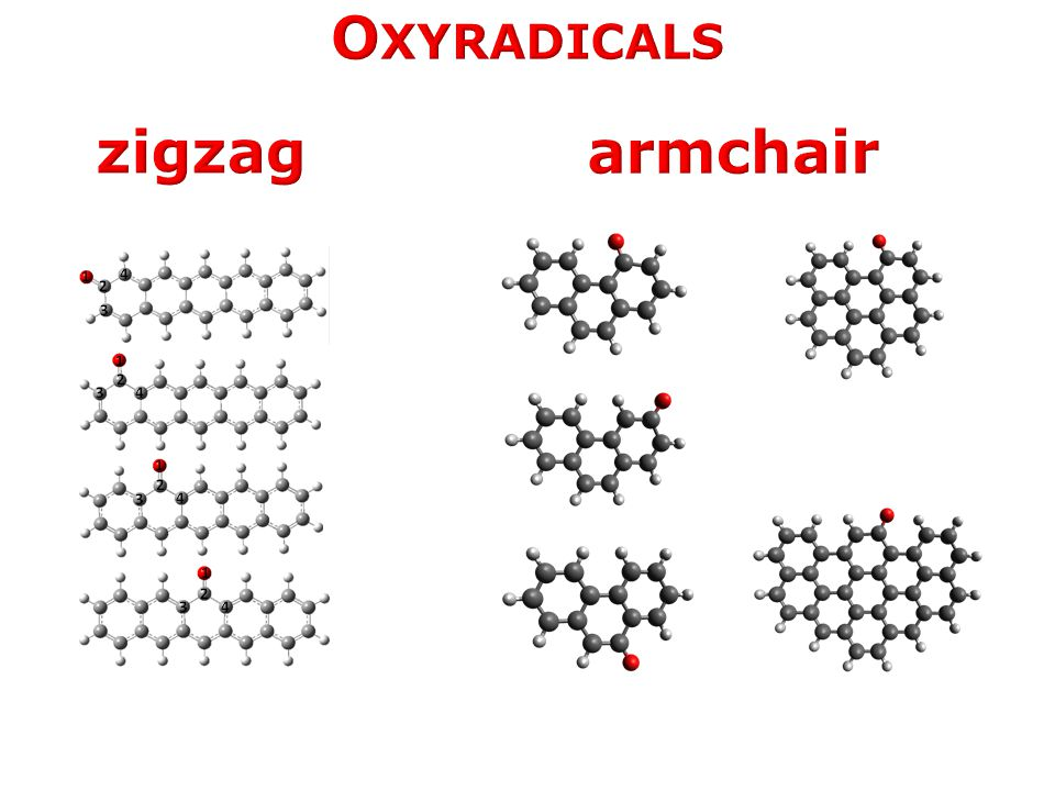 Oxyradicals zigzag armchair