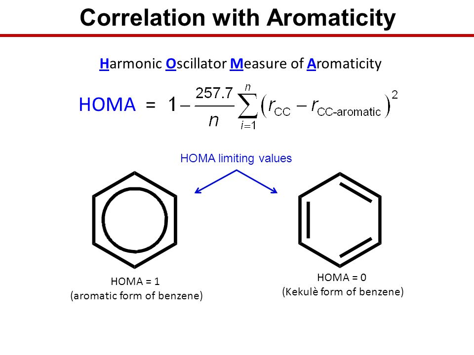 Correlation with Aromaticity