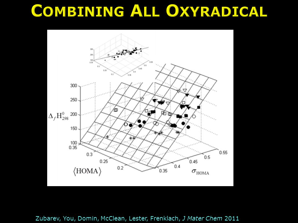 Combining All Oxyradical