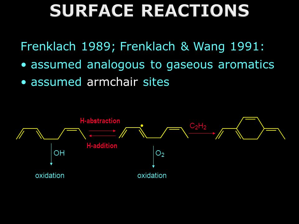 SURFACE REACTIONS Frenklach 1989; Frenklach & Wang 1991: