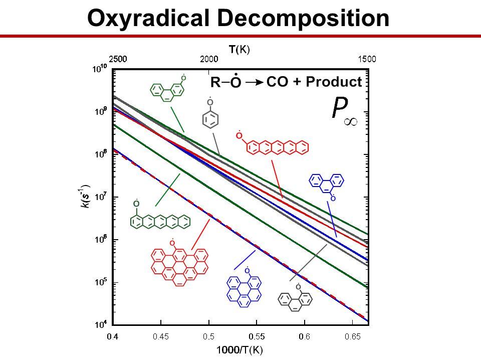 Oxyradical Decomposition